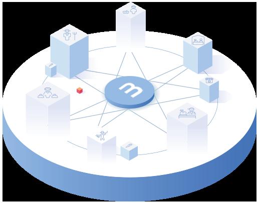decentralized mondo shopping model